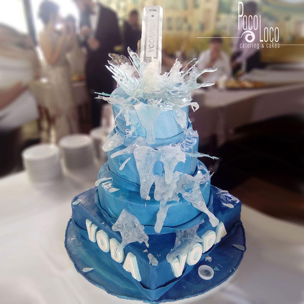 Korporativna torta